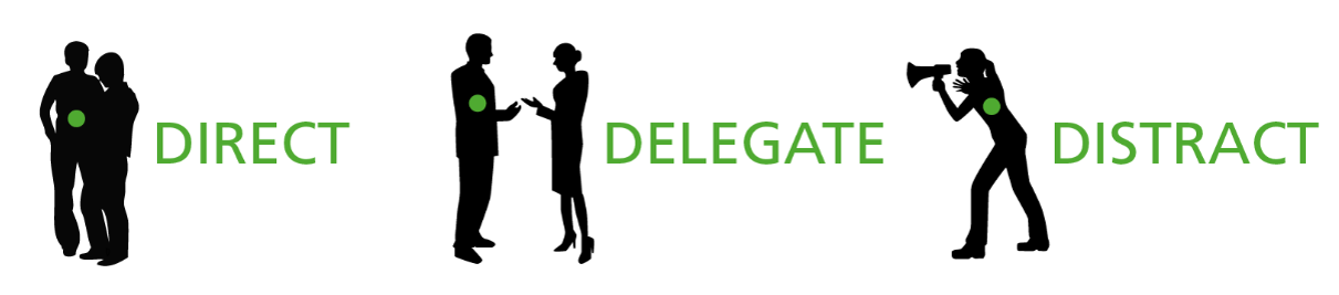 The 3 D's: Direct, Delegate, Distract.